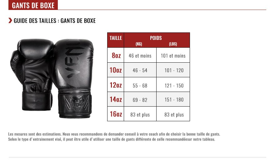 venum boxing gloves size chart
